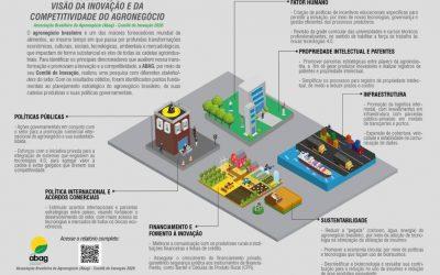 Comitê de inovação Abag lança position paper – visão da inovação e da competitividade no agronegócio